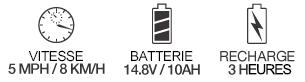 vitesse batterie recharge